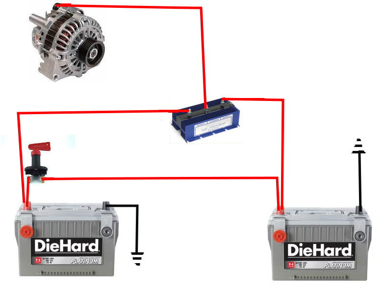 z71tahoe suburban com \u003e dual batteries? 2016 silverado dual battery kit at Gm Dual Battery Wiring Kit
