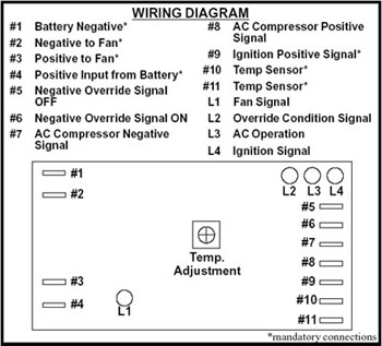 varwire2 lt1 fans flex a lite fan wiring diagram at reclaimingppi.co